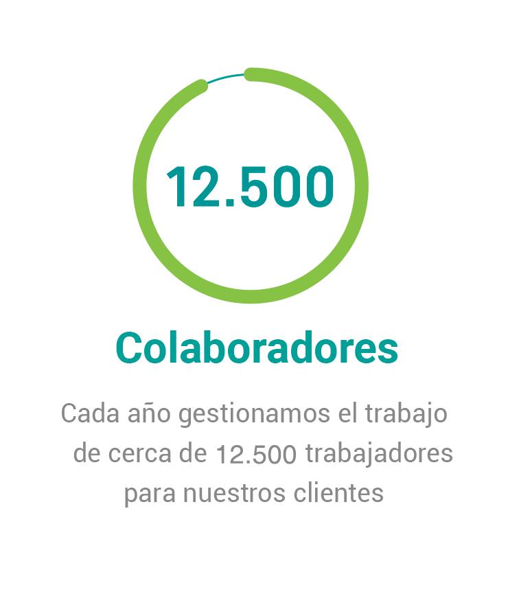 12500 trabajadores tiene XinerLink en momentos peak de contratación.