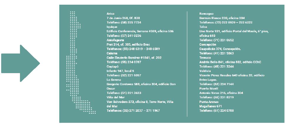 Mapa con listado de suscursales, tan pequeñas que no se pueden leer, pero sirven como link para el listado legible